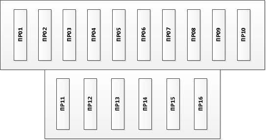Предохранители и реле (расположение и назначение предохранителей и реле) Нива Шевроле