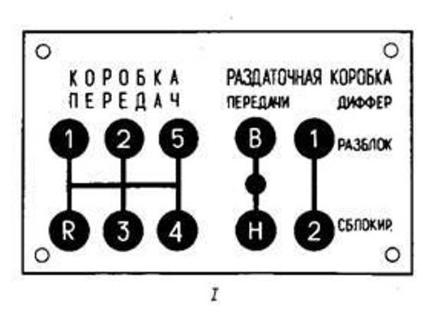 Как правильно переключить КПП на КАМАЗе